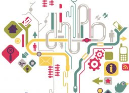 As oportunidades das redes corporativas interconectadas