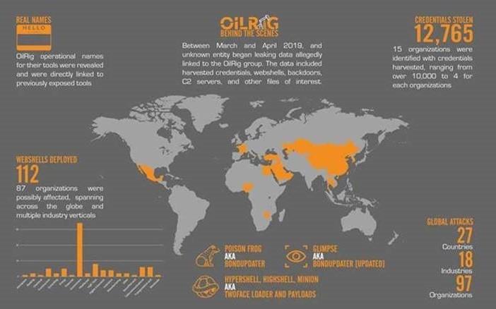 Palo Alto Networks identifica ataques a 27 países