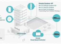 TP-Link apresenta na IFA 2020 novas ofertas para gerenciamento de Nuvem