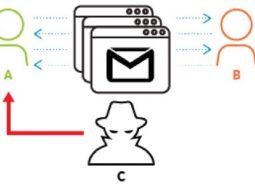 Cibercriminosos aproveitam as informações de ajuda financeira de governos para ciberataques
