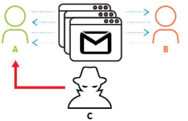 Avast detecta dezenas de SMS de phishing relacionados a entrega de encomendas