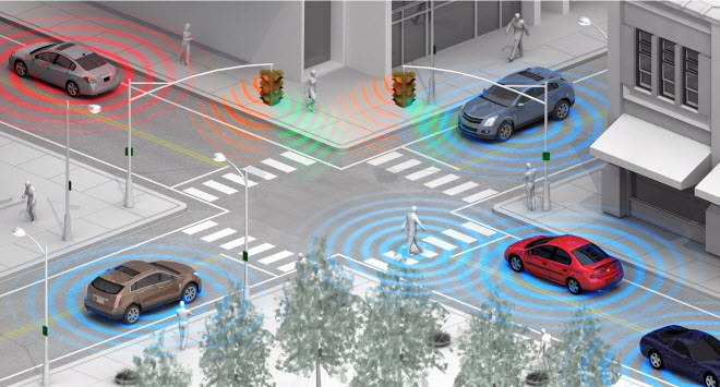 Apesar de barreiras, entusiasmo do consumidor por veículos autônomos é elevado