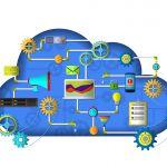 IBM e Portworx da Pure Storage ajudam a gerenciar trabalho em Nuvem híbrida