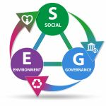 Votorantim Cimentos adota nova prática ESG com SAP Ariba