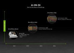 Nvidia Enterprise colabora com Google Cloud para criar o primeiro laboratório de IA no 5G