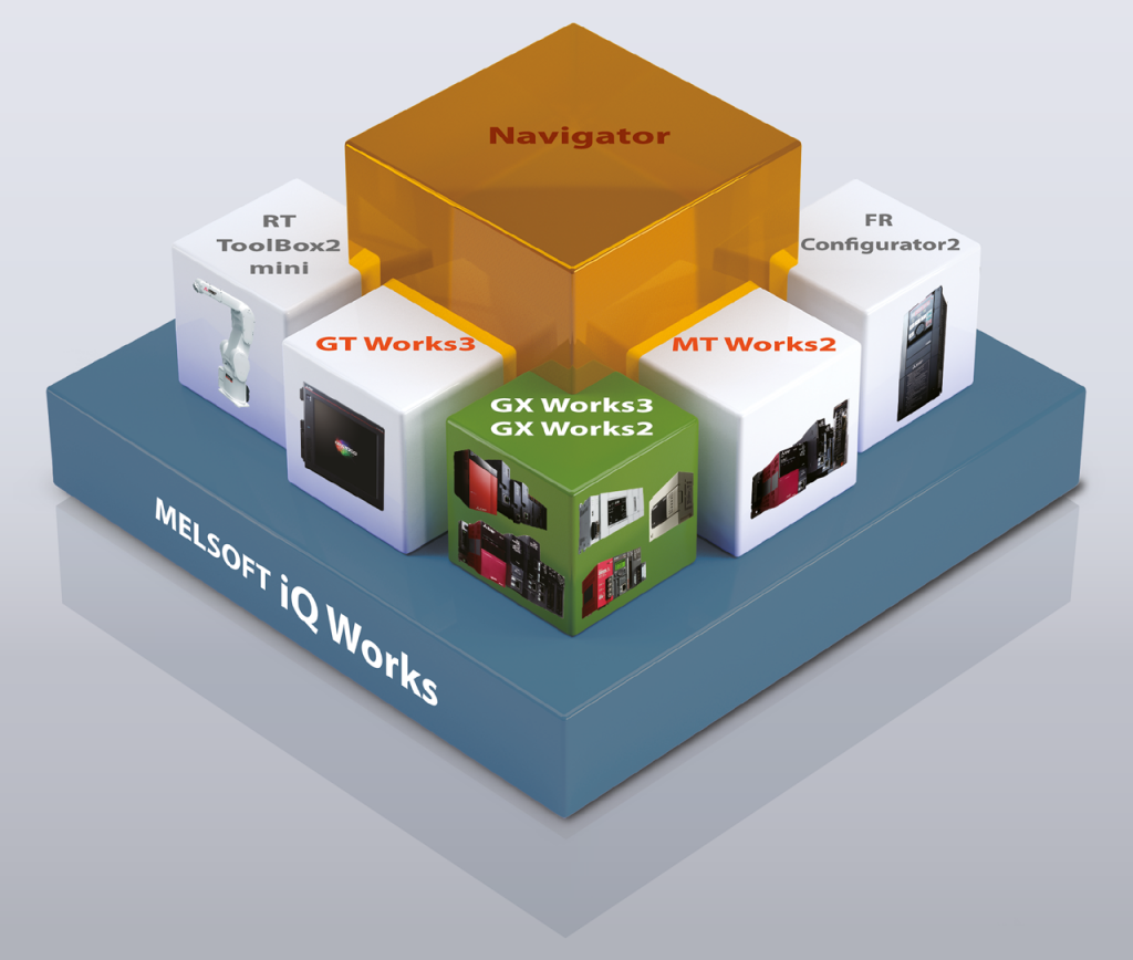 Softwares de engenharia asseguram eficiência na Automação Industrial